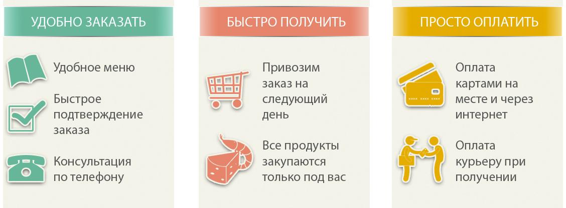 Кухни на заказ во владимире недорого фото и цены